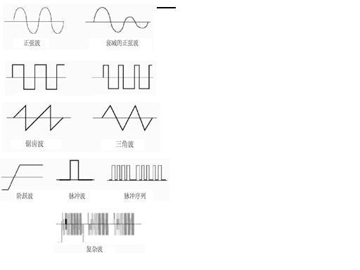 方波和矩形波,三角波和锯齿波